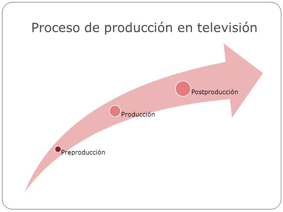 Proceso de producción en televisión