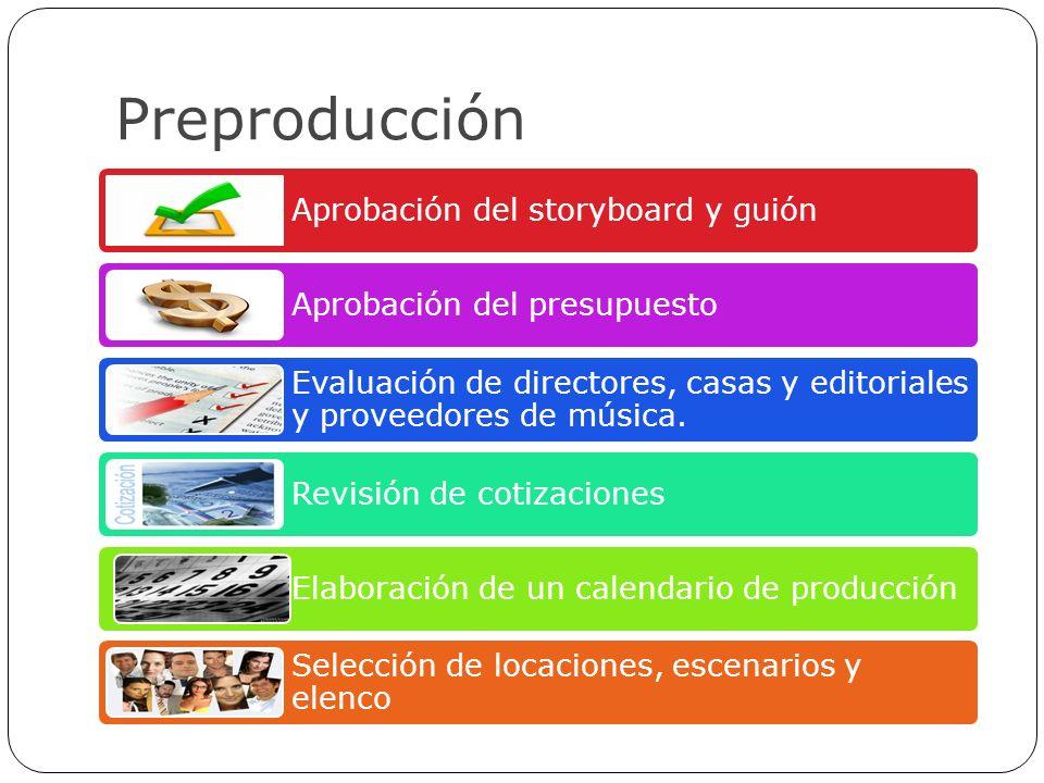 Preproducción Aprobación del storyboard y guión