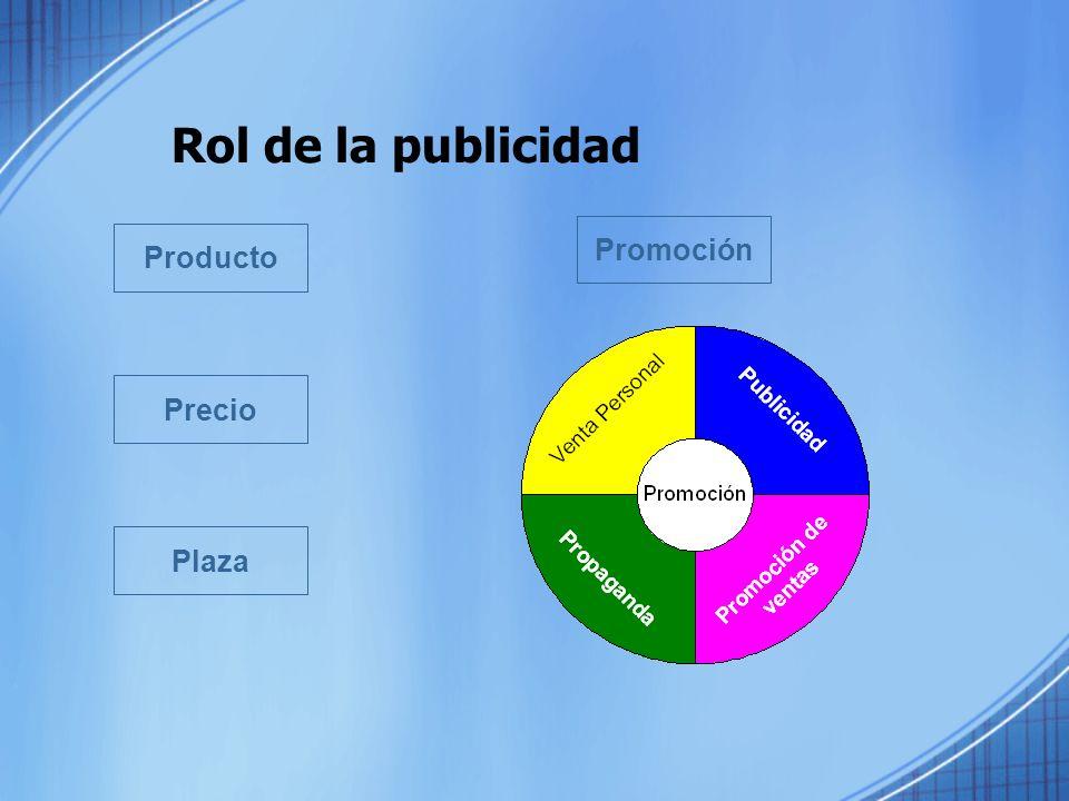 Rol de la publicidad Promoción Producto Precio Plaza