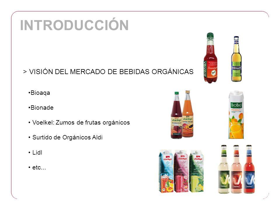 INTRODUCCIÓN VISIÓN DEL MERCADO DE BEBIDAS ORGÁNICAS Bioaqa Bionade
