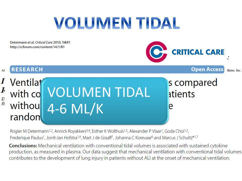 VOLUMEN TIDAL VOLUMEN TIDAL 4-6 ML/K