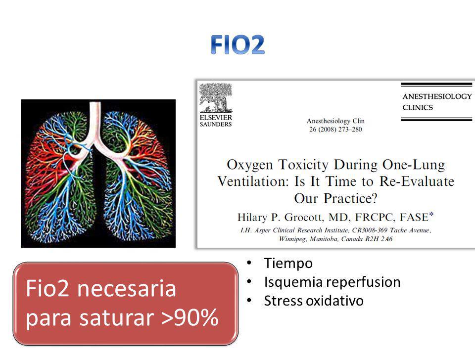 FIO2 Fio2 necesaria para saturar >90% Tiempo Isquemia reperfusion