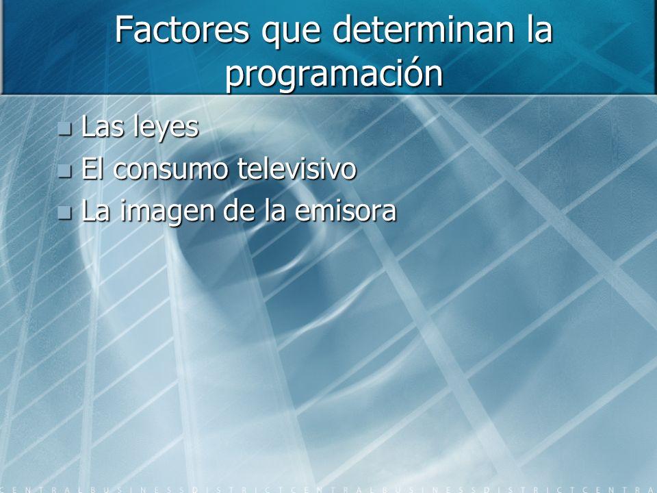 Factores que determinan la programación
