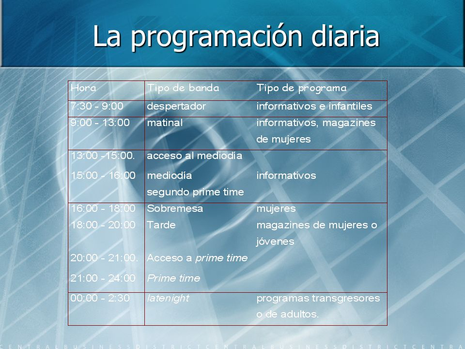 La programación diaria