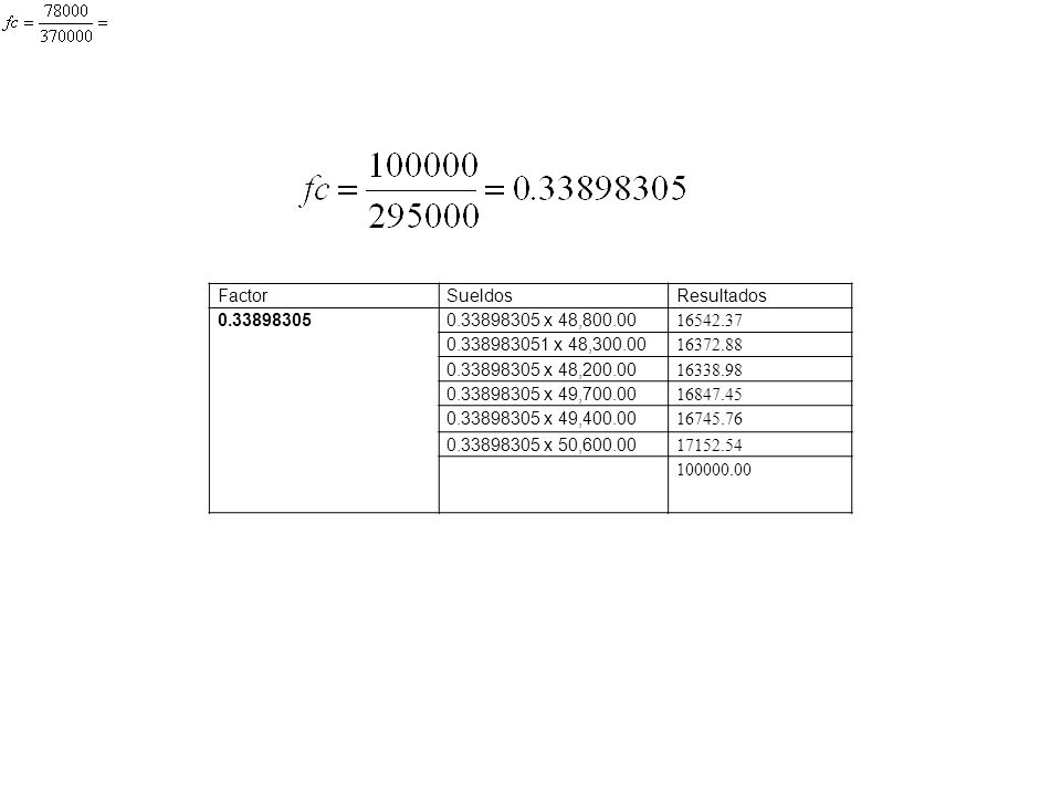 Factor Sueldos. Resultados. 0.33898305. 0.33898305 x 48,800.00. 16542.37. 0.338983051 x 48,300.00.