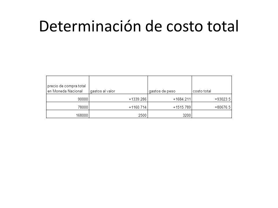 Determinación de costo total