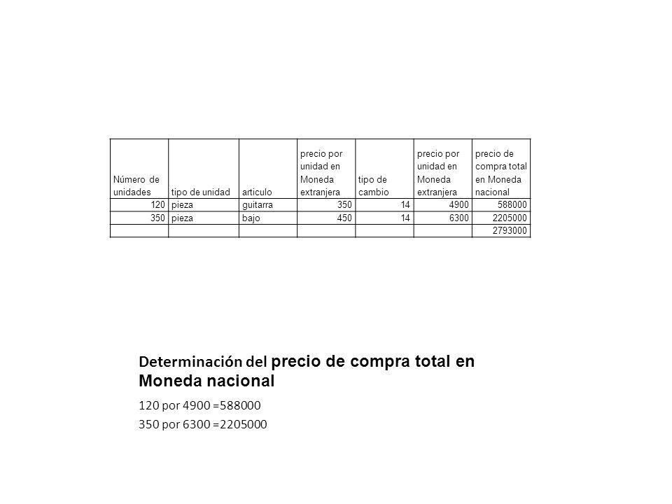 Determinación del precio de compra total en Moneda nacional