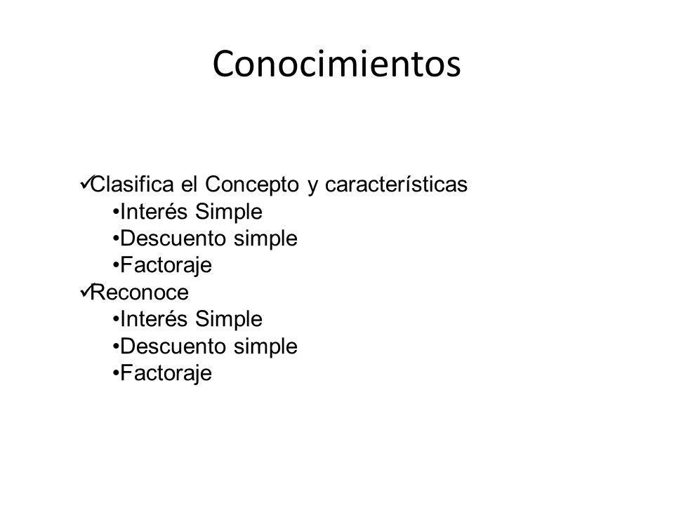 Conocimientos Clasifica el Concepto y características Interés Simple