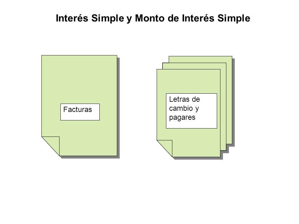 Interés Simple y Monto de Interés Simple
