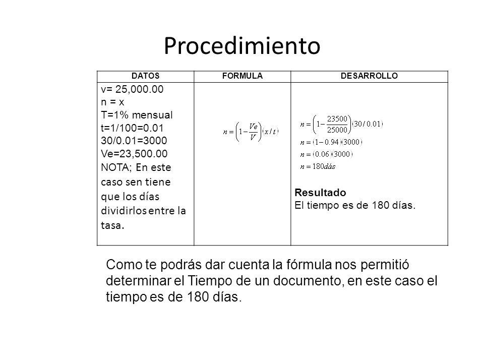 Procedimiento DATOS. FORMULA. DESARROLLO. v= 25,000.00. n = x. T=1% mensual. t=1/100=0.01. 30/0.01=3000.