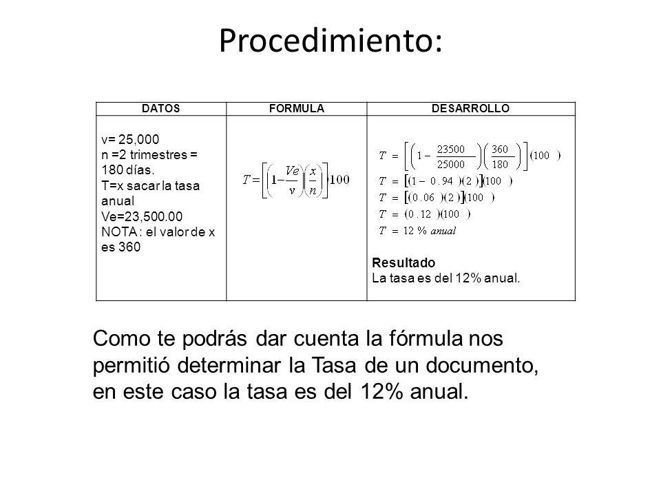 Procedimiento: DATOS. FORMULA. DESARROLLO. v= 25,000. n =2 trimestres = 180 días. T=x sacar la tasa anual.