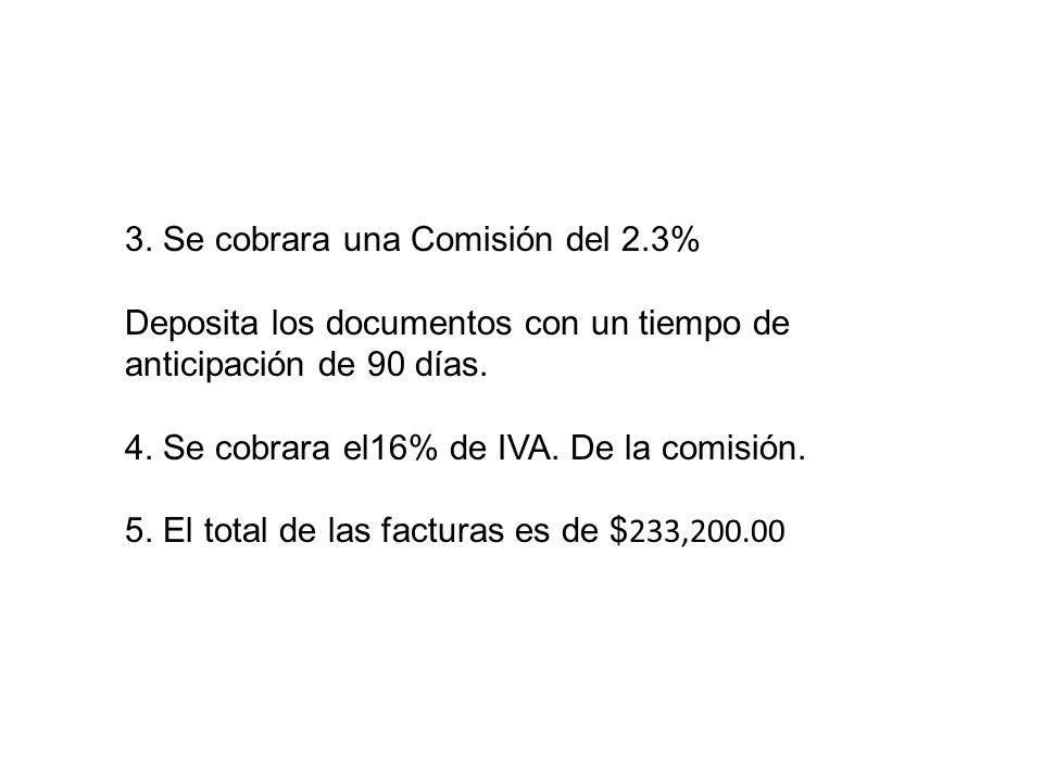 3. Se cobrara una Comisión del 2.3%