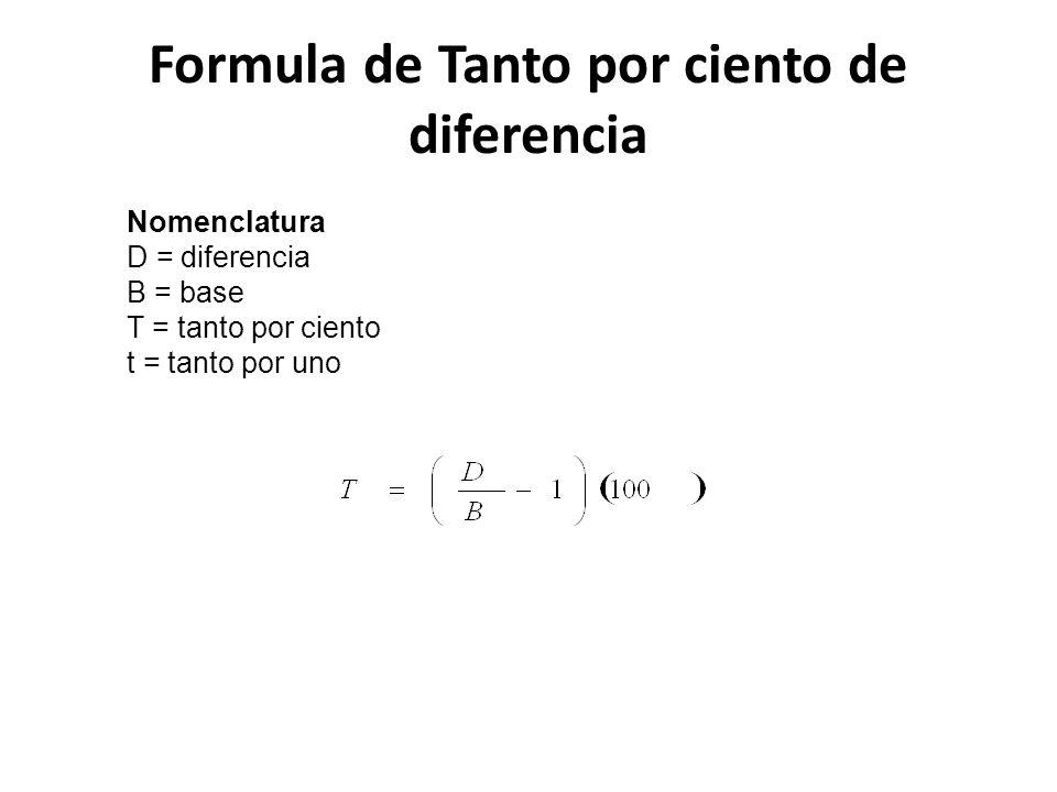 Formula de Tanto por ciento de diferencia