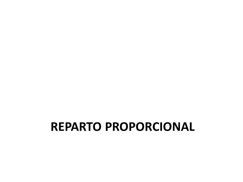 Reparto proporcional