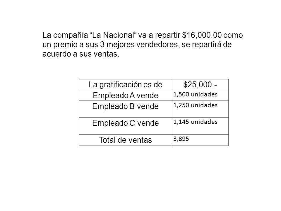 La compañía La Nacional va a repartir $16,000