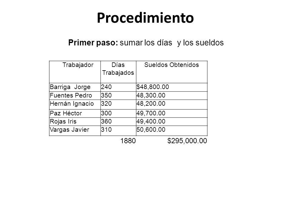 Procedimiento Primer paso: sumar los días y los sueldos 1880
