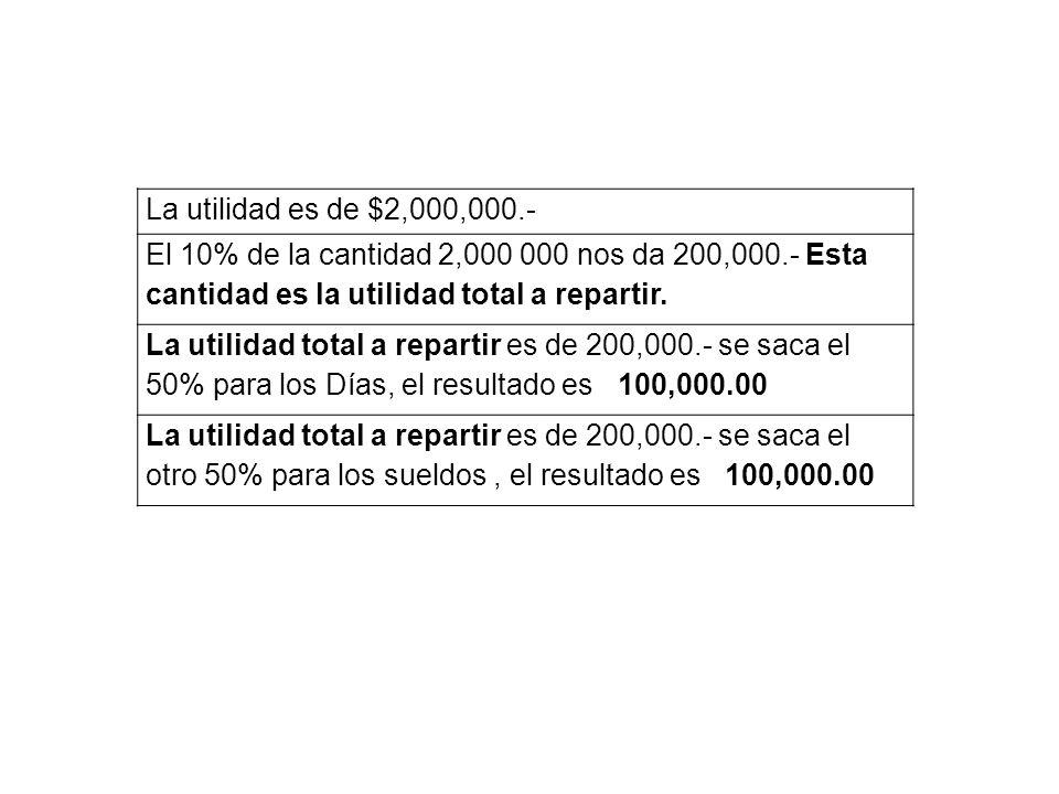 La utilidad es de $2,000,000.- El 10% de la cantidad 2,000 000 nos da 200,000.- Esta cantidad es la utilidad total a repartir.