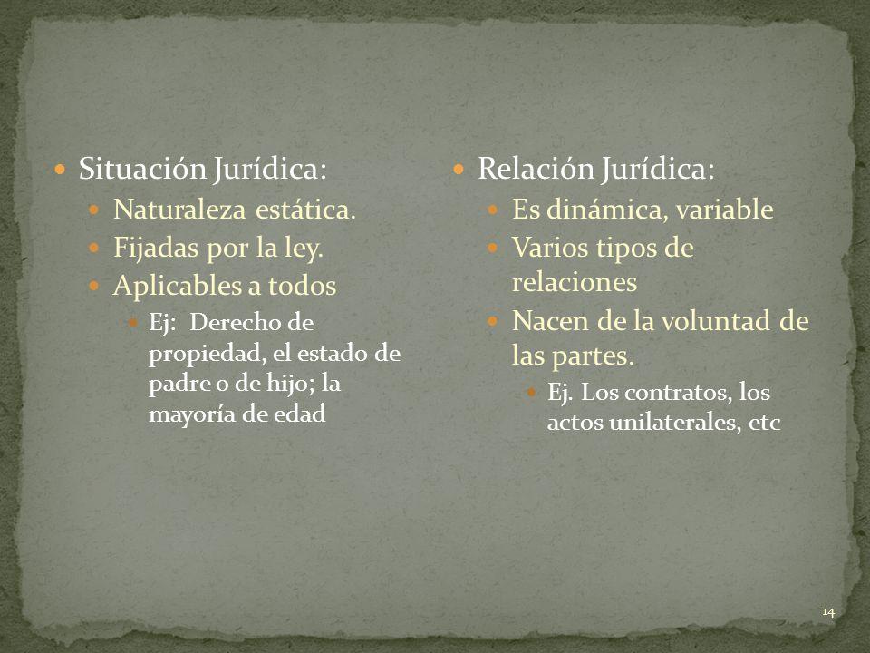Situación Jurídica: Relación Jurídica: Naturaleza estática.