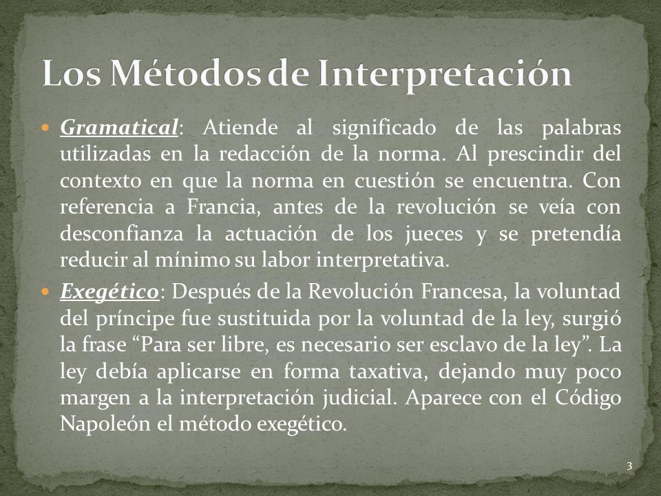 Los Métodos de Interpretación