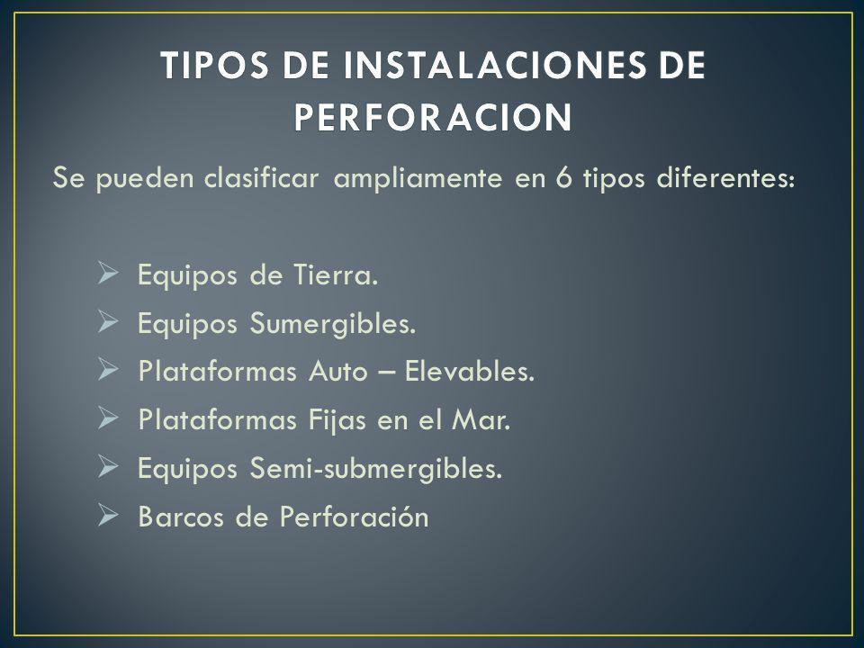 TIPOS DE INSTALACIONES DE PERFORACION