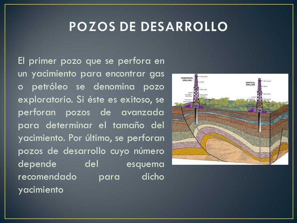 POZOS DE DESARROLLO