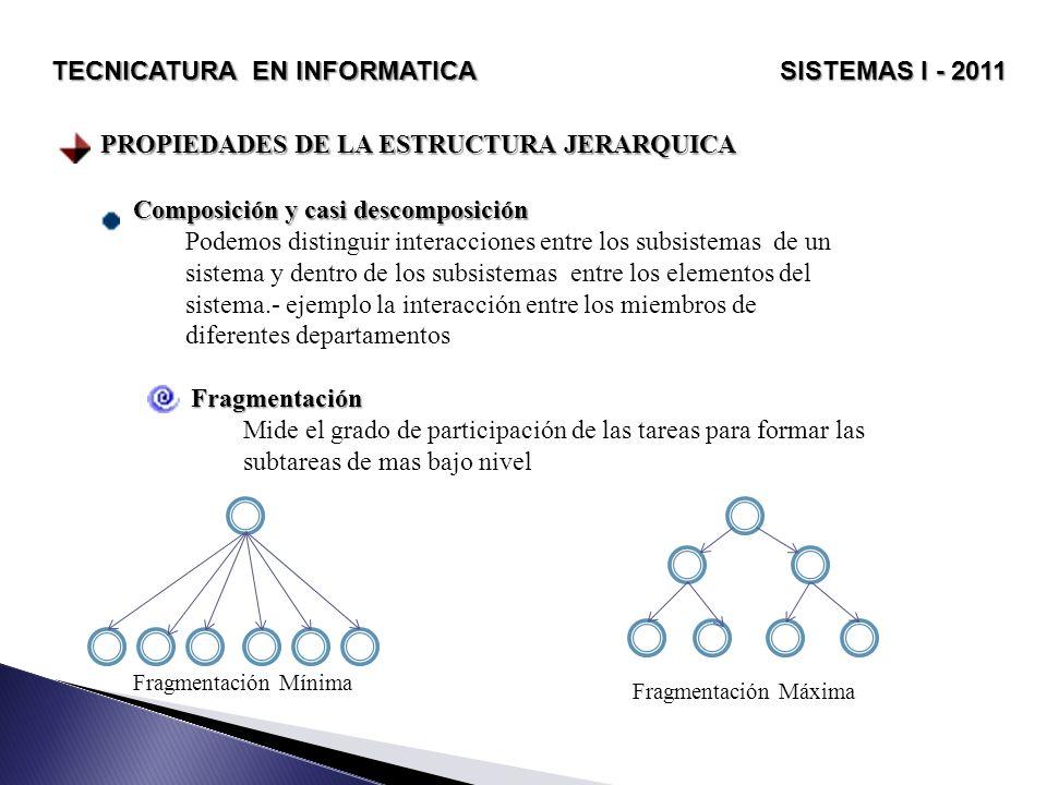 PROPIEDADES DE LA ESTRUCTURA JERARQUICA