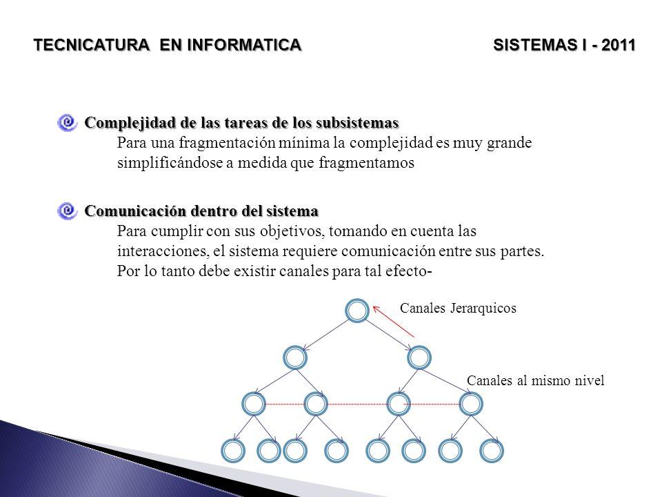 Complejidad de las tareas de los subsistemas