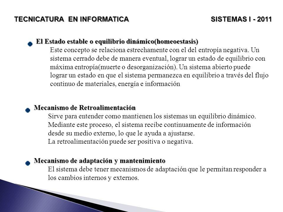 El Estado estable o equilibrio dinámico(homeoestasis)
