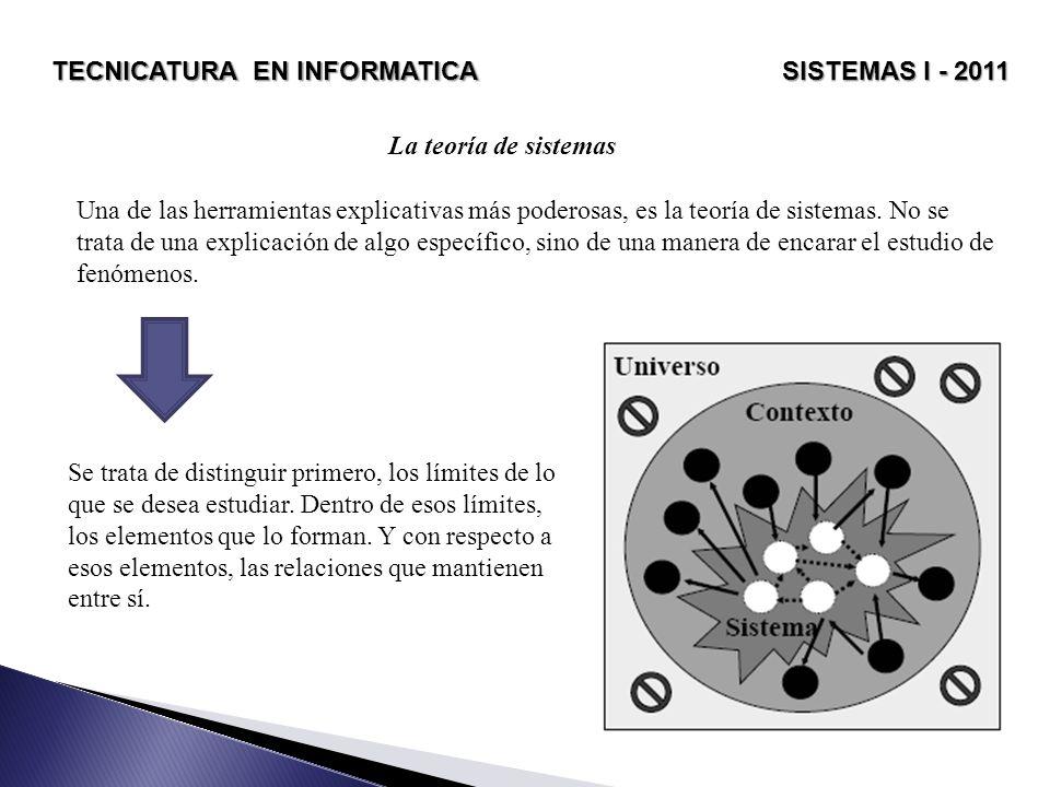 La teoría de sistemas