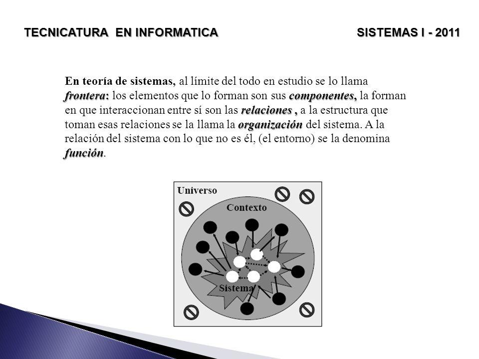 En teoría de sistemas, al límite del todo en estudio se lo llama frontera: los elementos que lo forman son sus componentes, la forman en que interaccionan entre sí son las relaciones , a la estructura que toman esas relaciones se la llama la organización del sistema.