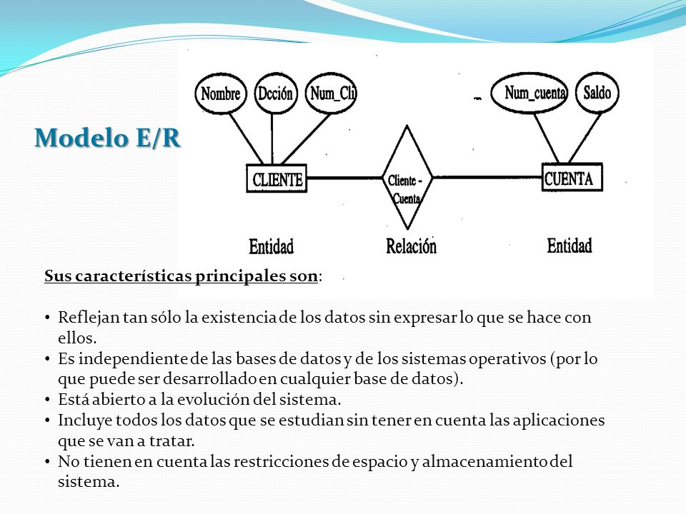 Modelo E/R Sus características principales son:
