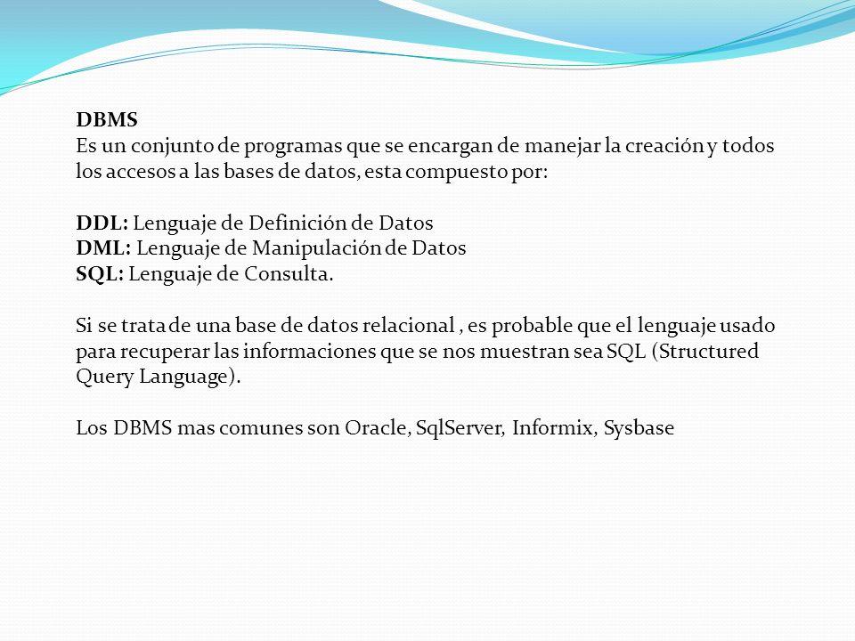 DBMSEs un conjunto de programas que se encargan de manejar la creación y todos los accesos a las bases de datos, esta compuesto por: