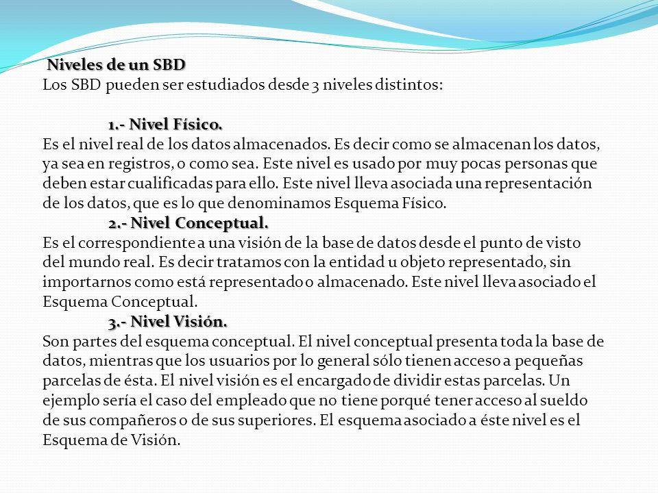 Niveles de un SBD Los SBD pueden ser estudiados desde 3 niveles distintos: