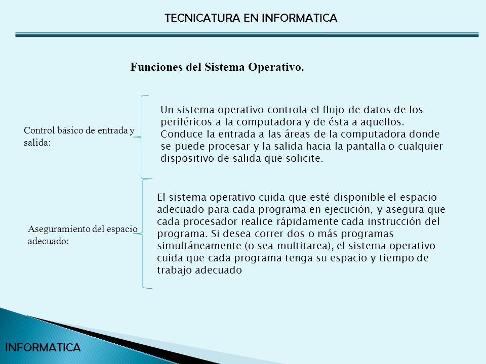 Funciones del Sistema Operativo.