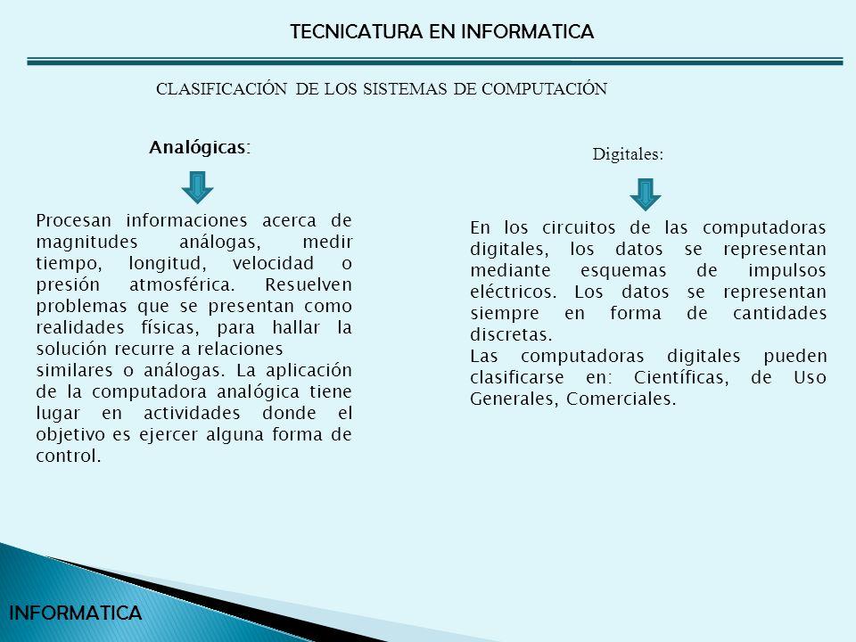 CLASIFICACIÓN DE LOS SISTEMAS DE COMPUTACIÓN