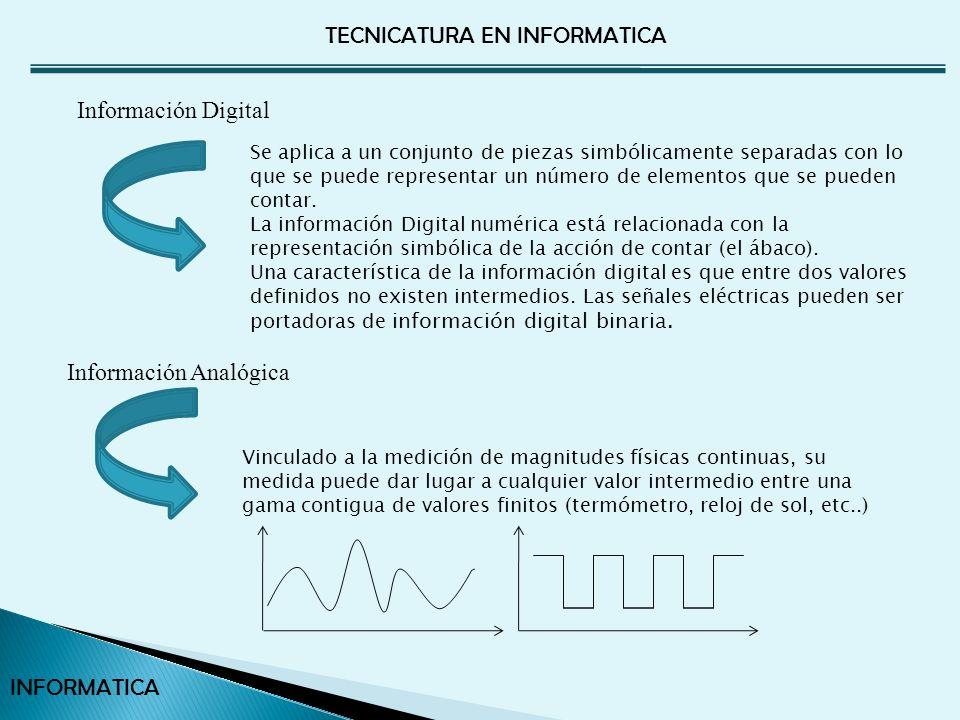 Información Analógica