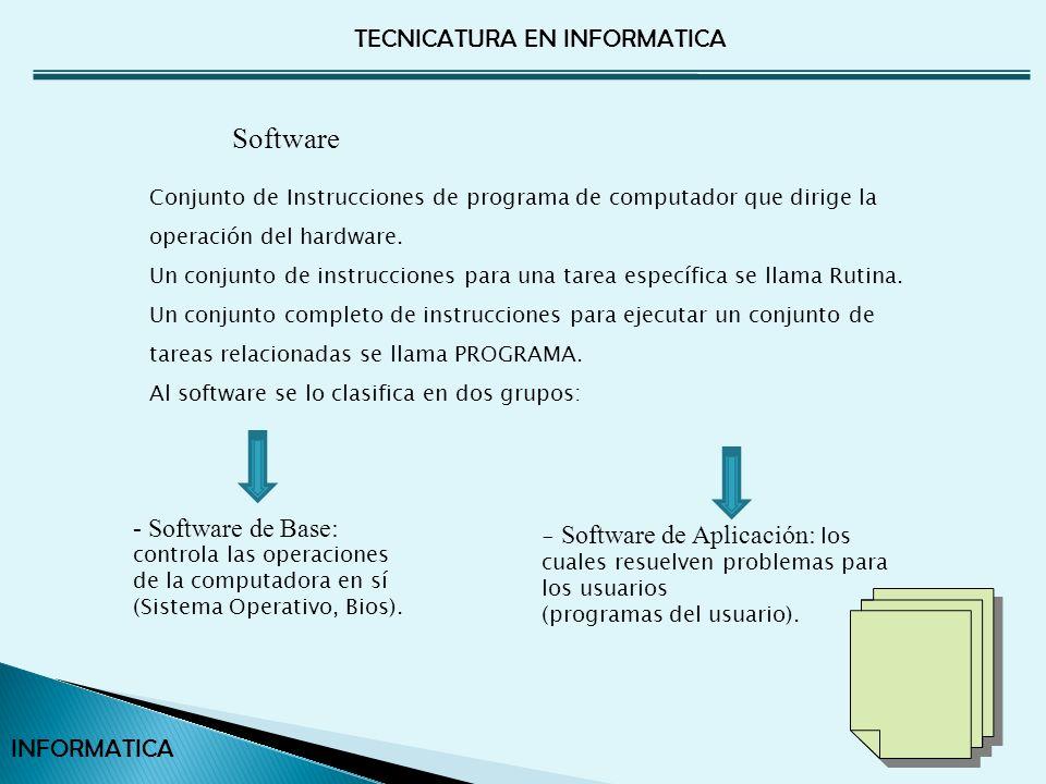 Software Conjunto de Instrucciones de programa de computador que dirige la operación del hardware.