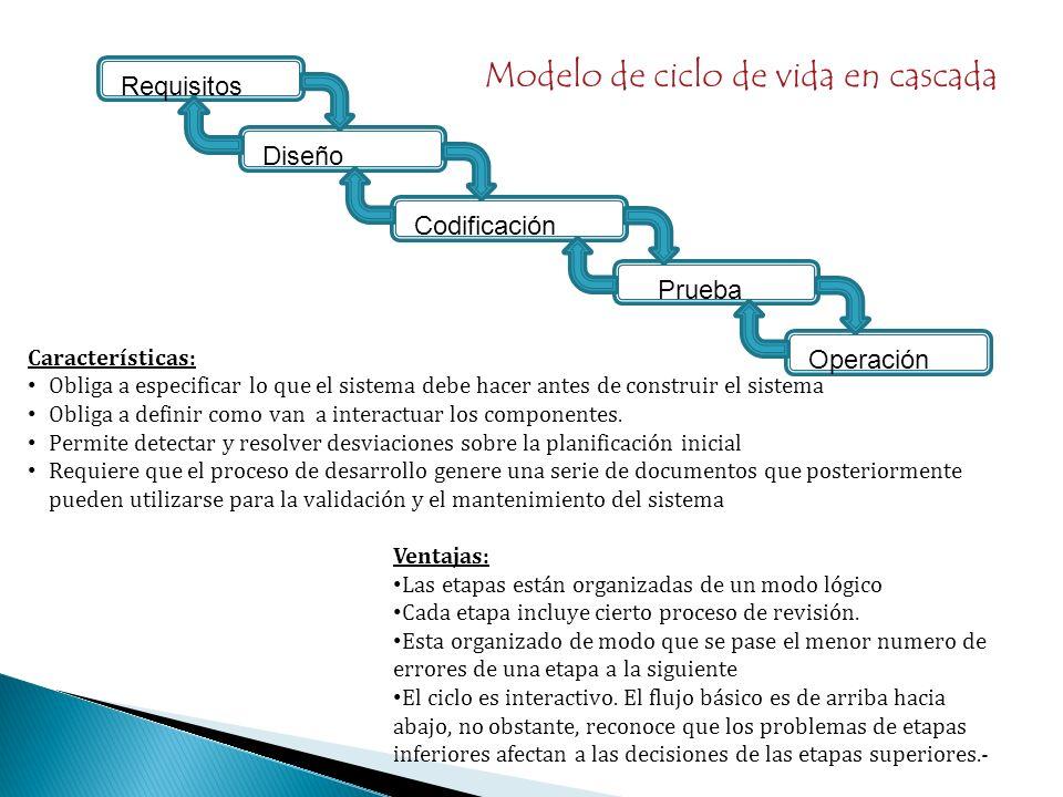 Modelo de ciclo de vida en cascada
