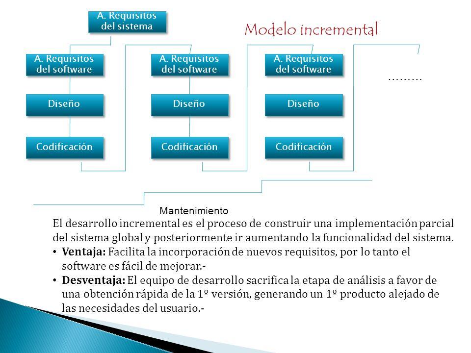 Modelo incremental ………