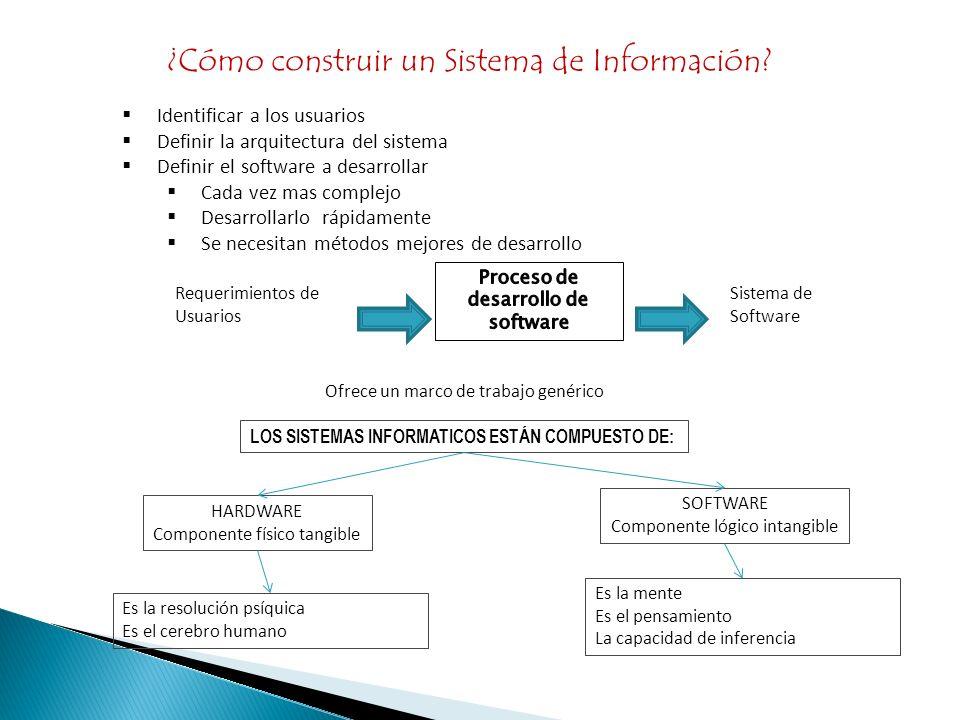 ¿Cómo construir un Sistema de Información