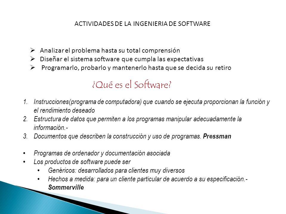 ¿Qué es el Software ACTIVIDADES DE LA INGENIERIA DE SOFTWARE