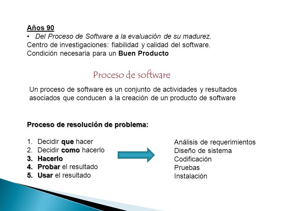 Proceso de software Años 90