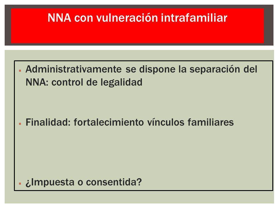 NNA con vulneración intrafamiliar