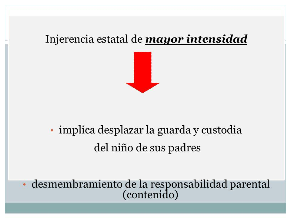 Injerencia estatal de mayor intensidad