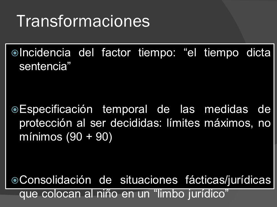 Transformaciones Incidencia del factor tiempo: el tiempo dicta sentencia