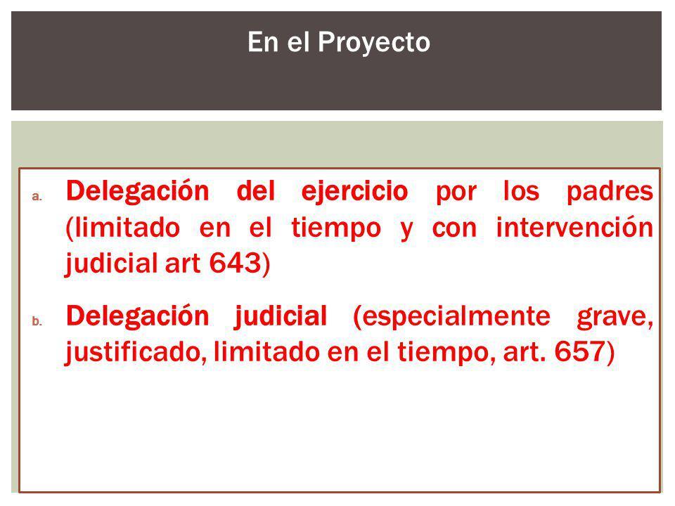 En el Proyecto Delegación del ejercicio por los padres (limitado en el tiempo y con intervención judicial art 643)