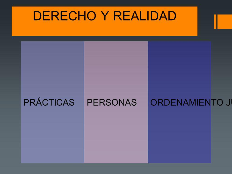 DERECHO Y REALIDAD PERSONAS PRÁCTICAS ORDENAMIENTO JURÍDICO