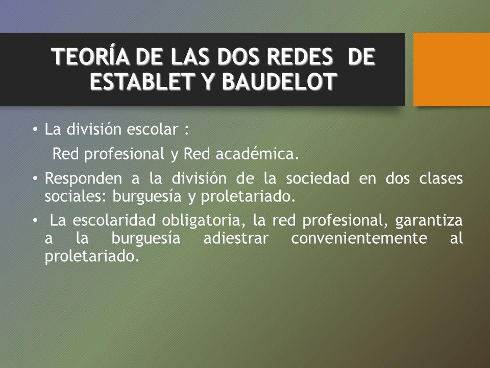 TEORÍA DE LAS DOS REDES DE ESTABLET Y BAUDELOT