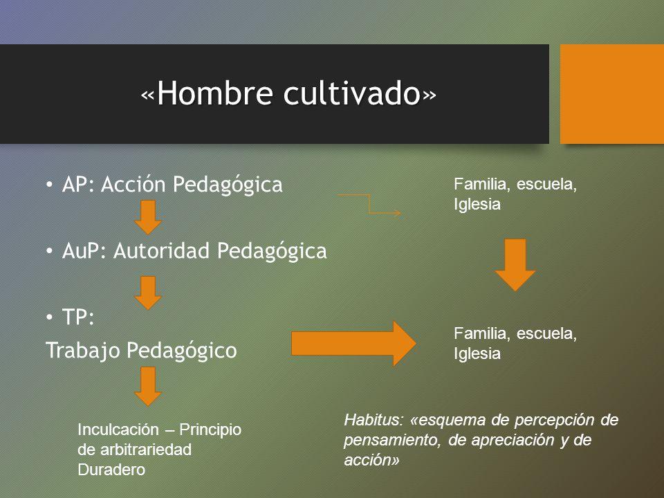 «Hombre cultivado» AP: Acción Pedagógica AuP: Autoridad Pedagógica TP: