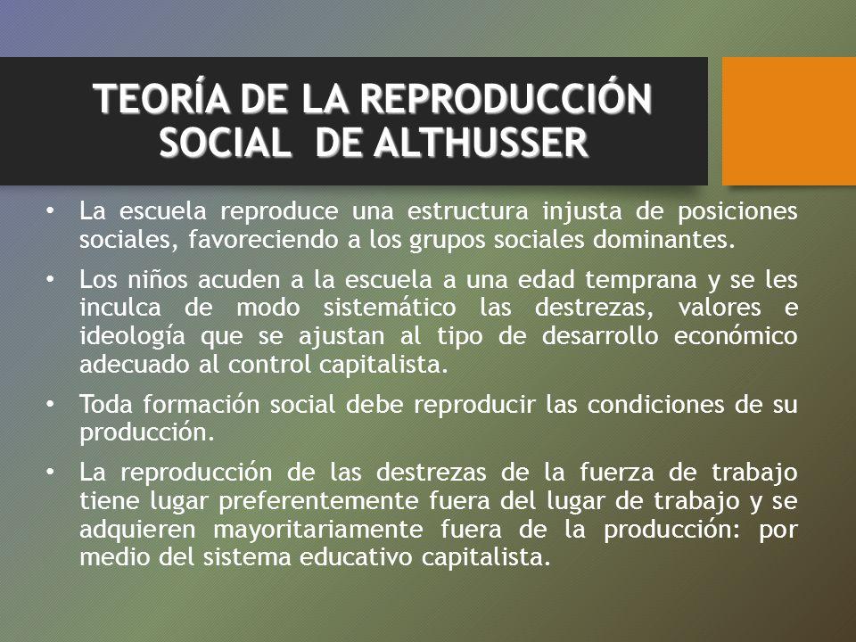TEORÍA DE LA REPRODUCCIÓN SOCIAL DE ALTHUSSER